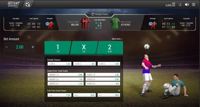 Betrebels εικονικά αθλητικά στοιχήματα Ποδόσφαιρο
